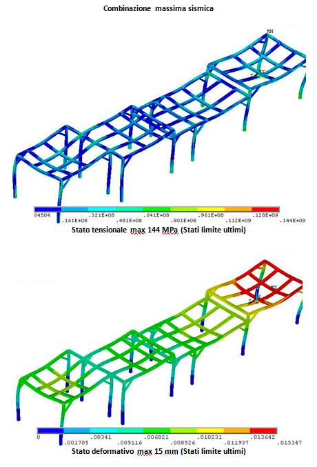 struttura sostegno impianto per pastificio