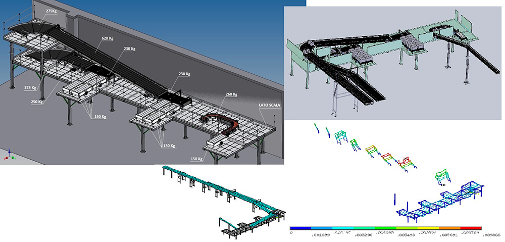 studi e progettazione impianti di linea per pastifici