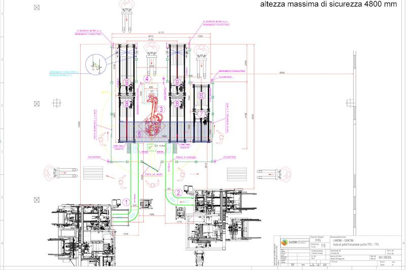 layout isola di pallettizzazione